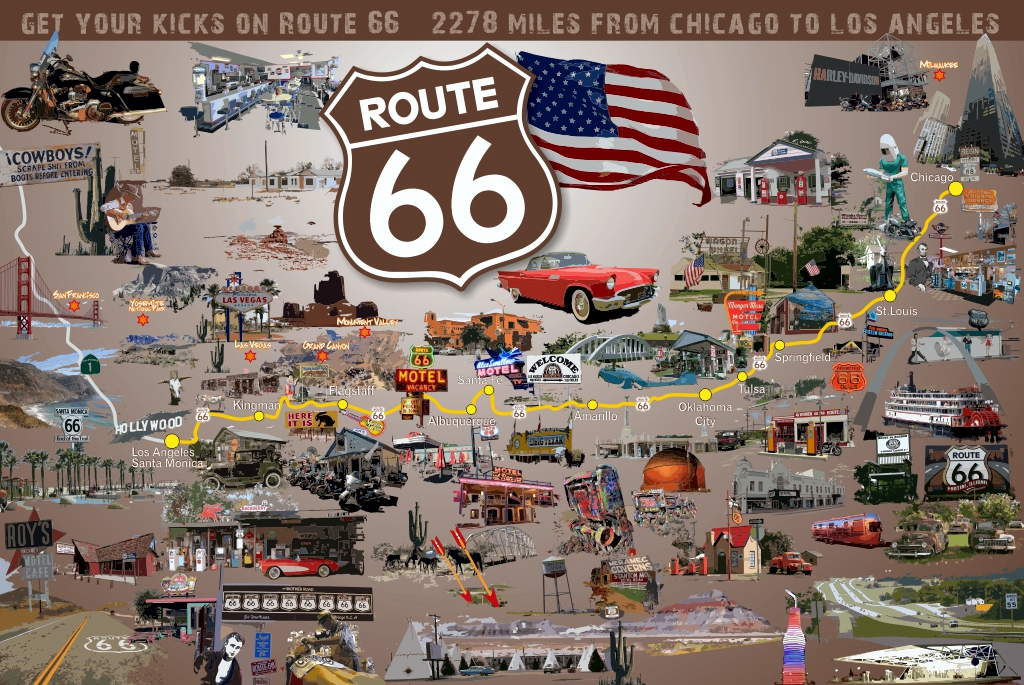 Route66 Collage